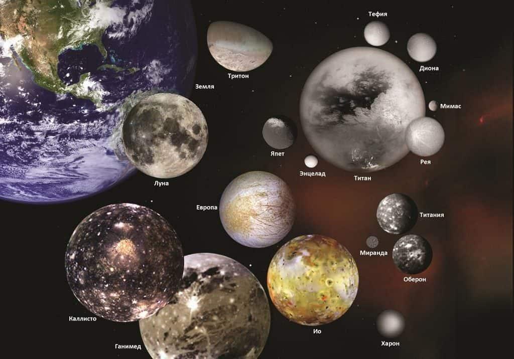 Самые большие спутники