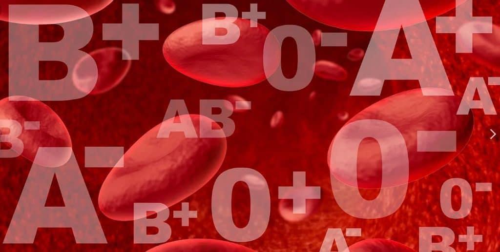 Как появились группы крови