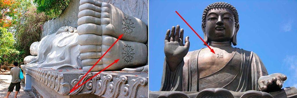 Свастика в буддизме