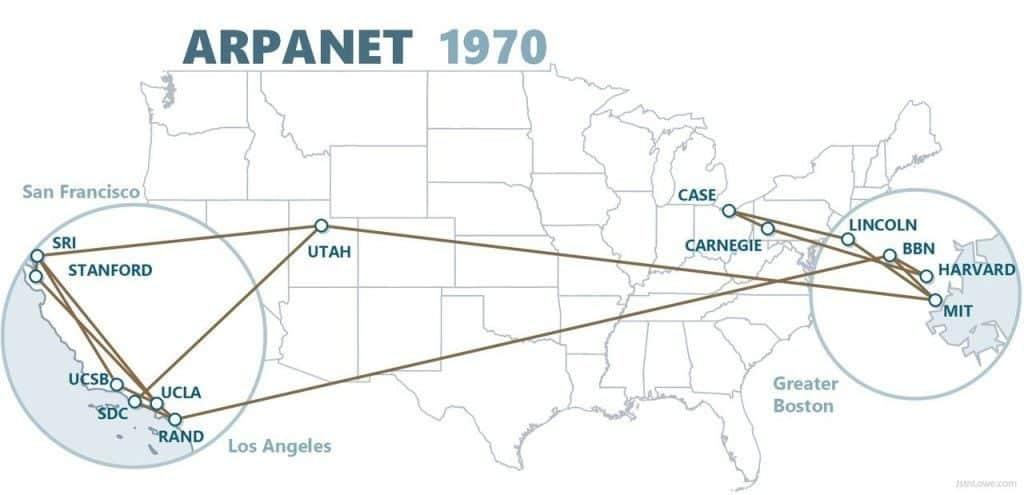 История создания интернета