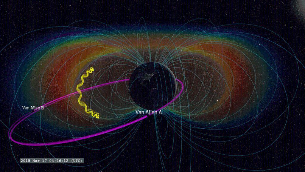Радиационные пояса Ван Аллена